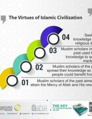 The virtues of Islamic civilization