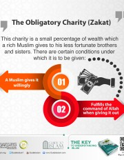 The obligatory charity (zakat)