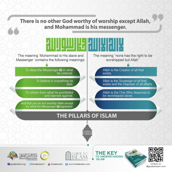 There is no other God worthy of worship except Allah