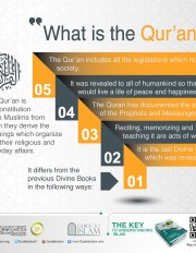What is the Quran?
