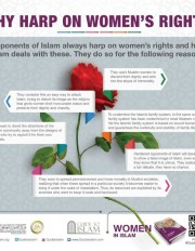 Why Harp on Women's rights!