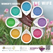 Wife's rights in Islam