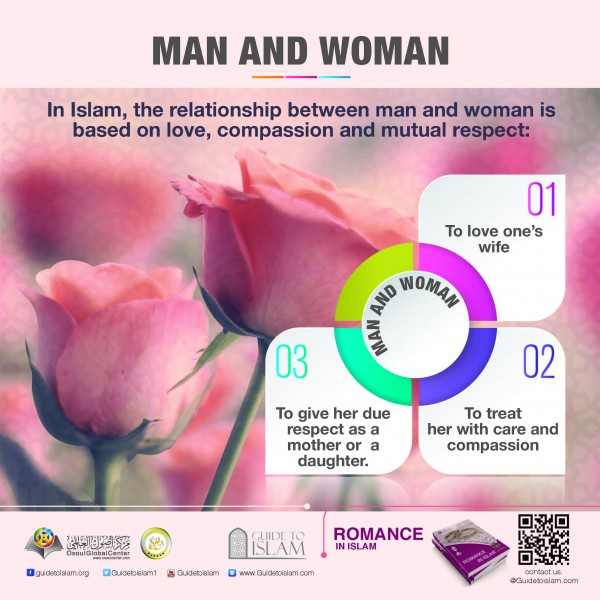 Man and Women