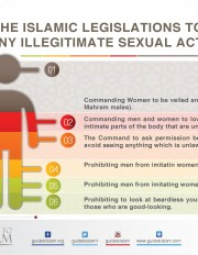 Some of the Islamic legislations to prevent any illegitimate sexual acts