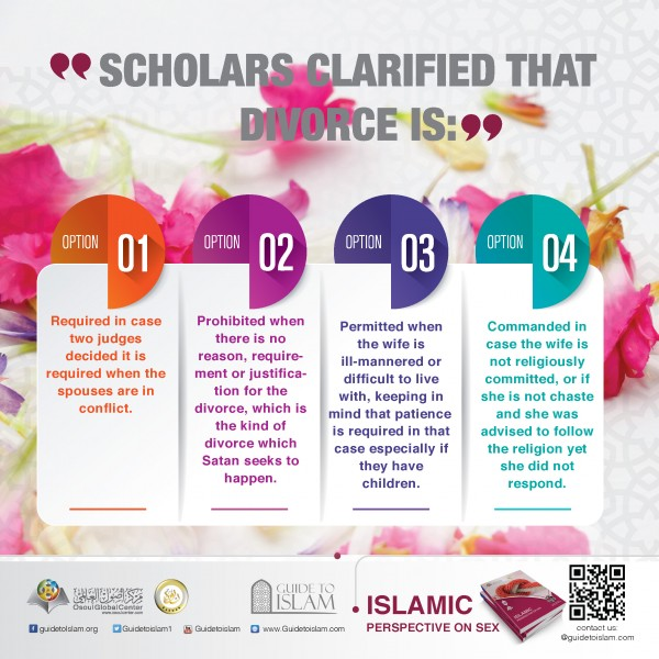 Scholars clarified that divorce is:
