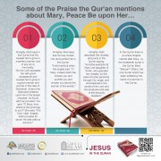 Jesus in the Quran IV
