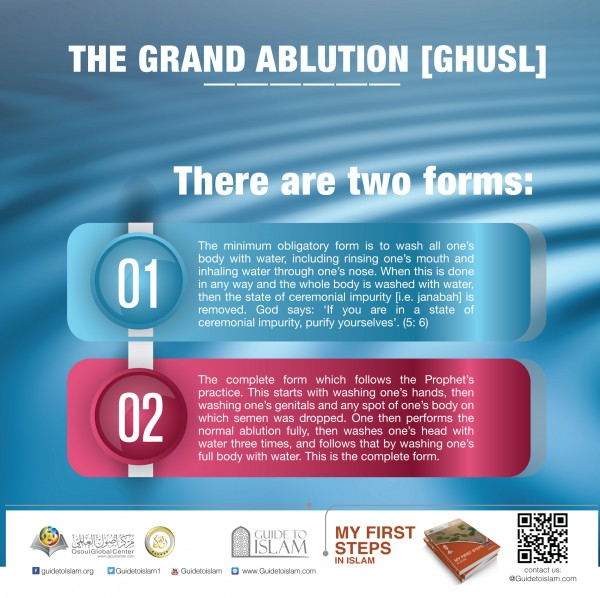 The grand ablution (Ghusl)