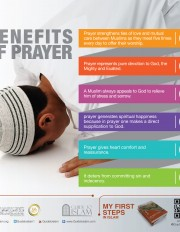 Benefits of Prayer