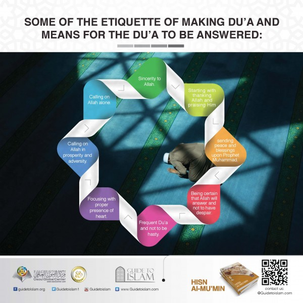 The etiquette of making Du'aa