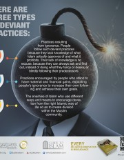 The types of Deviant practices