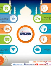 Virtues of Fajr Prayer in congregation