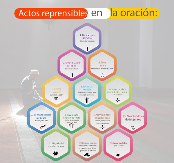 Actos reprensibles en la oración
