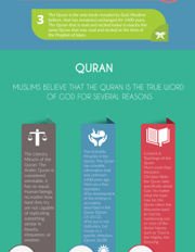 sources of Islam